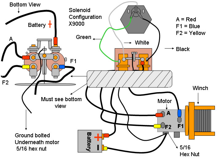 Wiring Diagram For Car Winch : Wiring diagram for volt winch get free image about